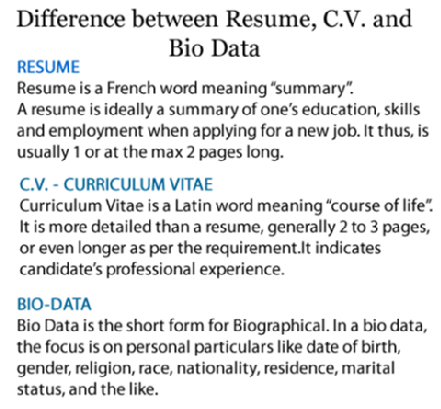 Difference Between Resume, Cv And Biodata.  Difference Between Resume And Cv